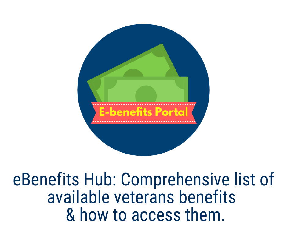 eBenefits Hub: Comprehensive list of available veterans benefits and how to access them.