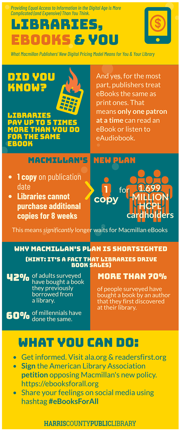 Infographic detailing Macmillan's ebook pricing plan for libraries